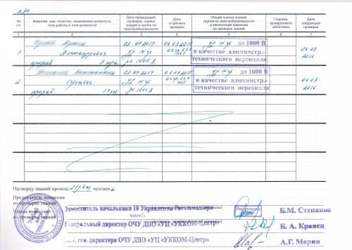 Повышение квалификации для проверки знаний по электробезопасности клеммник 4x2.5 электробезопасность